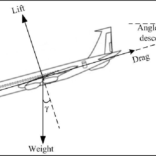 (PDF) Vertical and lateral flight optimization algorithm