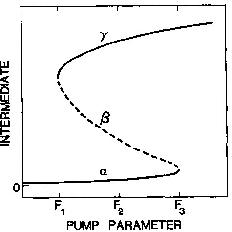 (PDF) Thermodynamics and Fluctuations Far From Equilibrium