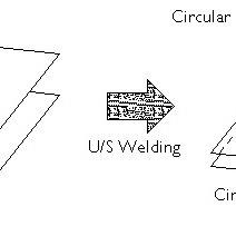 (PDF) An Optimization Study of the Ultrasonic Welding of