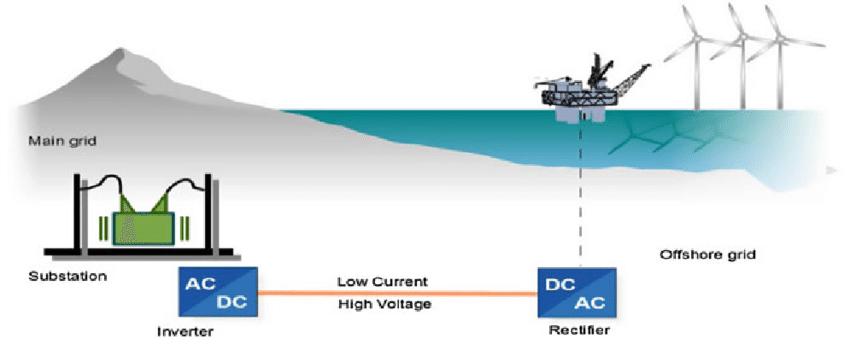 Wind Turbine Schematic Diagram Also Wind Power Plant Schematic Diagram