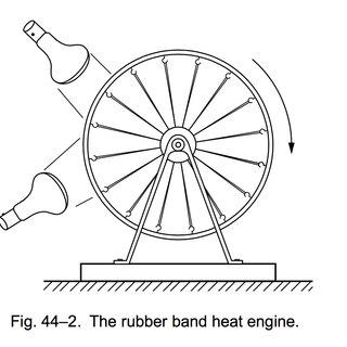 Model of a water pump, driven by a putt-putt heat engine