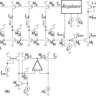 Conventional peak detector circuit. (a) Schematics. (b