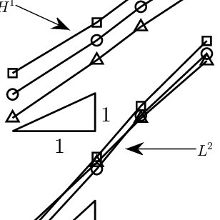 Model geometry and boundary conditions for the cantilever