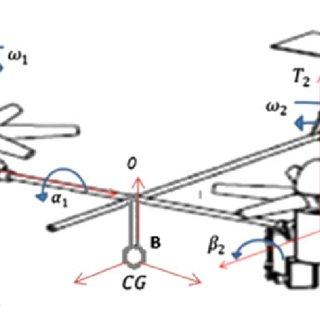 Dual-fan VTOL air vehicle having lateral and longitudinal