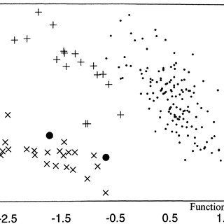 (PDF) Diversity of native rice (Oryza Poaceae:) species of