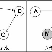 The relationship between the transmission symbol and its