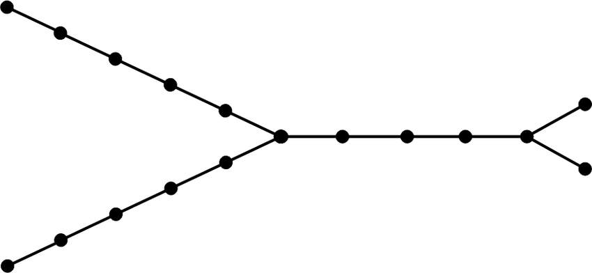 Graphs with n = 17 and r = 5 that maximize c 15 and c 14