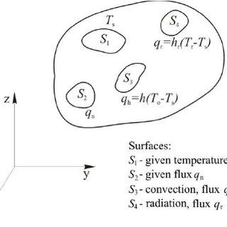 Three-dimensional ( 3-D) isoparametric finite element for