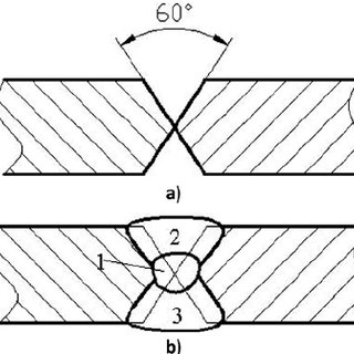 (PDF) Joining of composite materials based on Al-Si alloys