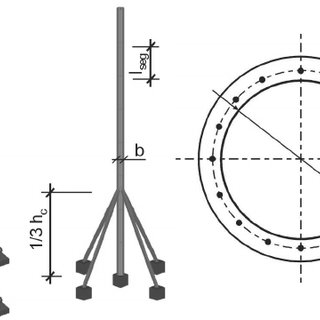 (𝗣𝗗𝗙) Initial stiffness of flange bolted joints and their
