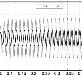 (PDF) Analysis of a single-phase capacitor induction motor