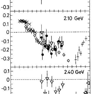 (PDF) Quasi-elastic pn scattering in [TEX equation: ^6