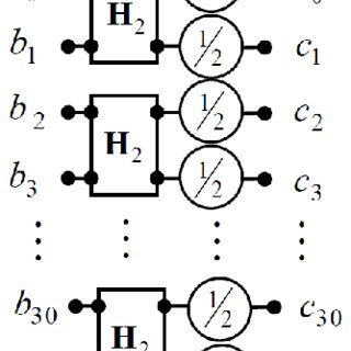 (PDF) An algorithm for multipication of Kaluza numbers