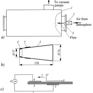 (PDF) EXPERIMENTAL INVESTIGATION OF DIELECTRIC BARRIER