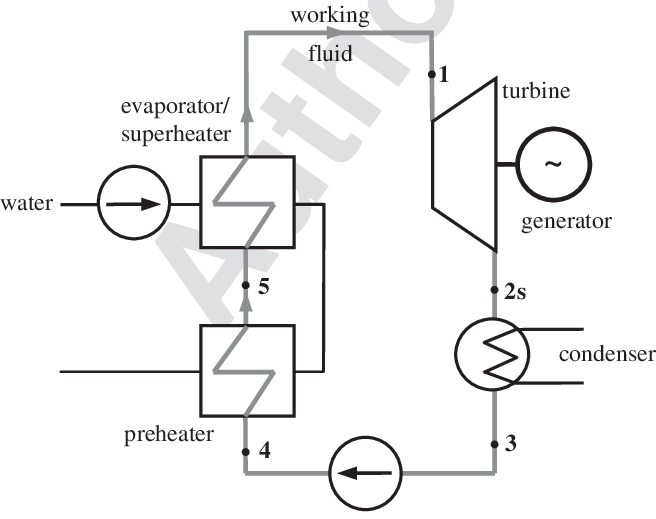 Schematic installation of organic power plant operating