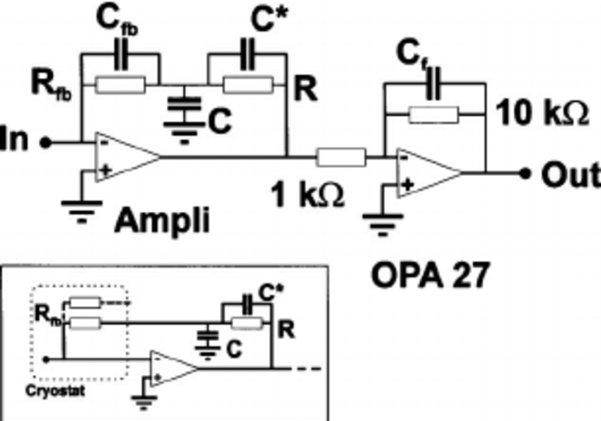 Electronic diagram of the room-temperature I