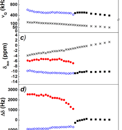 temperature behavior of the 23 na and 27 al nmr signal parameters 11 7 t  [ 822 x 1836 Pixel ]