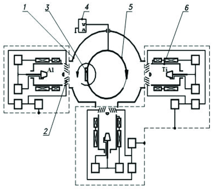 Schematic diagram of the experimental technique: 1-vacuum