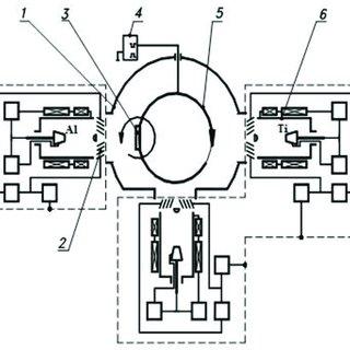 Schematic diagram of the experimental technique: 1-vacuum