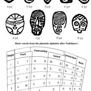 Twelve types of JH most common in northeastern Eurasian