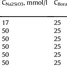 (PDF) Plasma electrolytic oxidation of A1050 aluminium