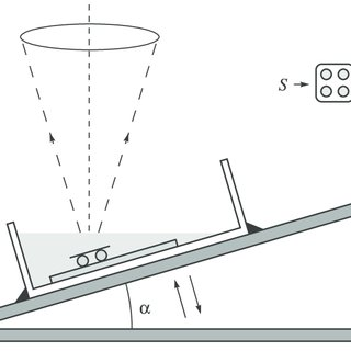 (PDF) Motion of a Sphere Down an Inclined Plane in a