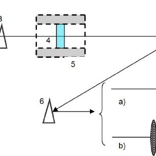 Experimental (dots) and theoretical (line) thermal lens