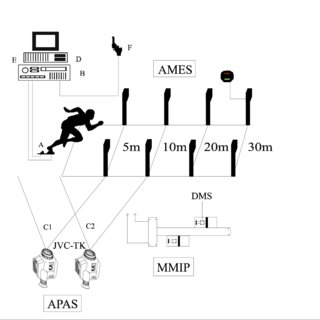 (PDF) Kinematic and kinetic parameters of sprint start and