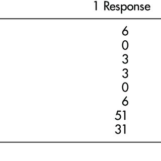 (PDF) A survey of existing program strategies for