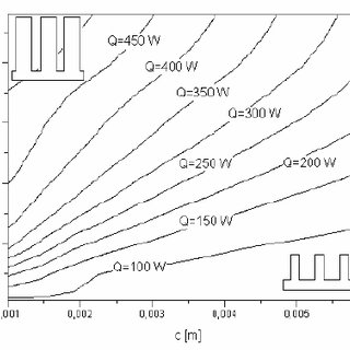 Examples of thermal control of fuel cell stacks with