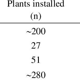 (PDF) Recent trends in the development of heat exchangers
