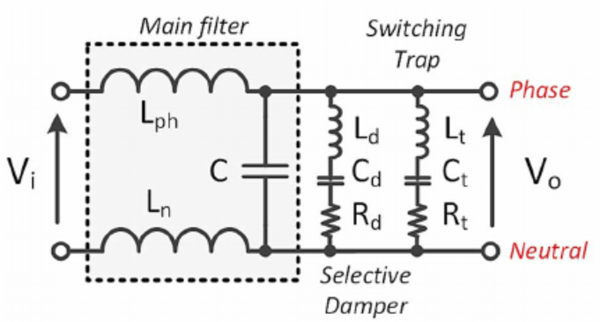 Scheme of the inverter power filter with additional