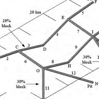 Layout of the investigated network. The pipe diameter is