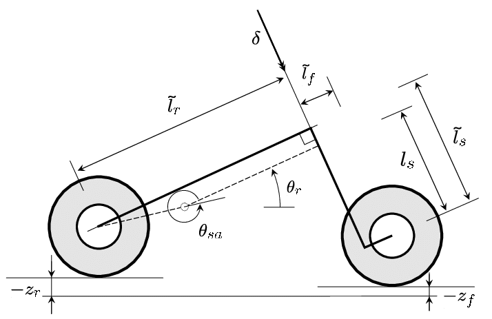 Schematic of the fixed suspension motorcycle. For given