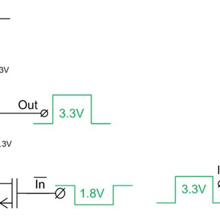 (PDF) An ultra-low-power fully integrated ultrasound