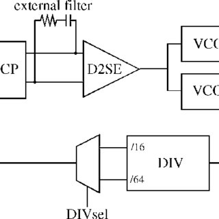 (PDF) A 10 Gb/s CDR in SiGe BiCMOS commercial technology