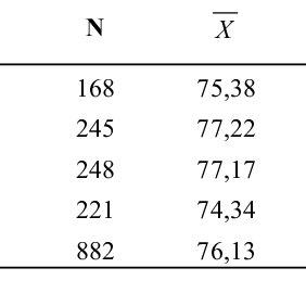 (PDF) Examining primary school students' attitudes towards