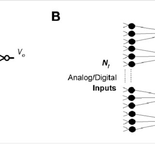 Fig. S1. The transfer characteristics of a non ideal