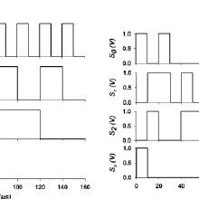 2 bit memristive threshold vedic multiplier (a) circuit (b