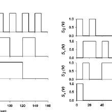 (PDF) Threshold Logic Computing: Memristive-CMOS Circuits