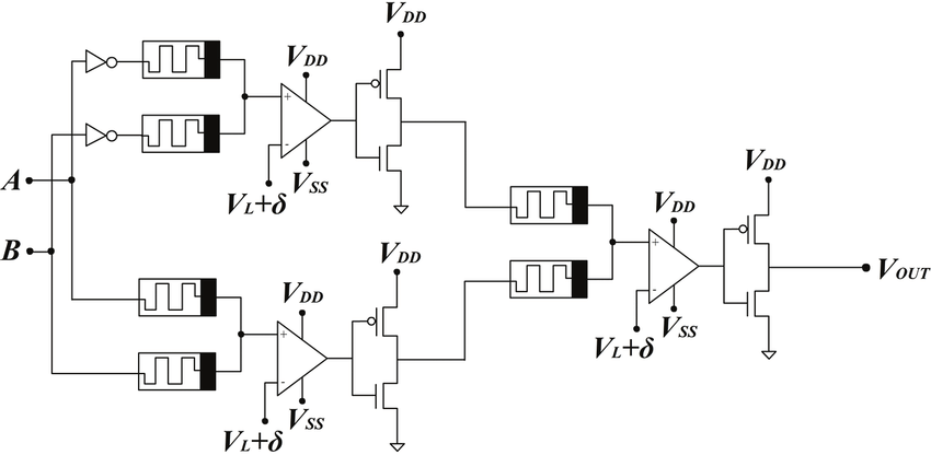 Circuit diagram of XOR gate using memristor‐based