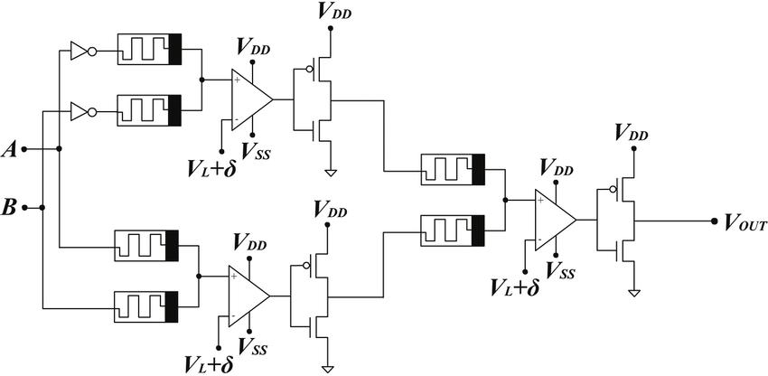 Circuit diagram of XOR gate using memristor‐based