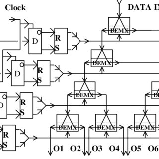 Low-frequency testing of 4-bit decoder as fabricated (for