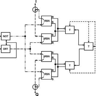(PDF) Digital Channelizing Radio Frequency Receiver