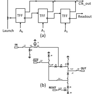 Block-diagram of the ERSFQ CPU. The binary shifter is