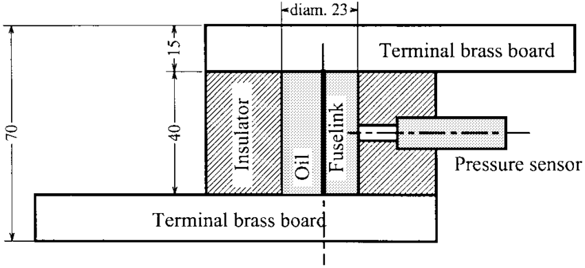 Schematic drawing of wire fuse housing. Dimensions are in