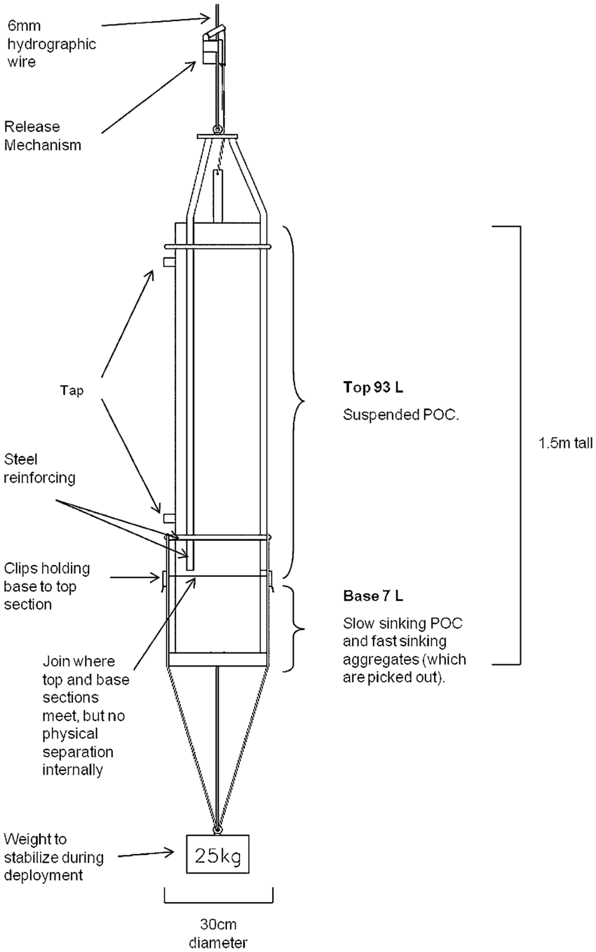 hight resolution of general arrangement of the marine snow catcher
