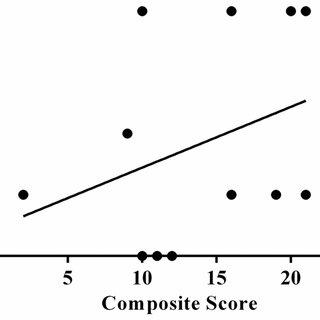 (PDF) Survey of the Patterns of Nest Box Use Among
