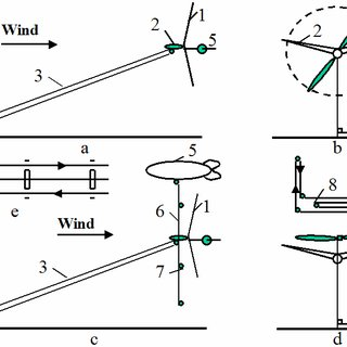 (PDF) Utilization of Wind Energy at High Altitude