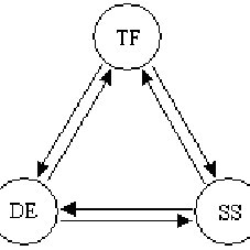 (PDF) CONVERSION OF THE STATE-SPACE REPRESENTATIONS OF
